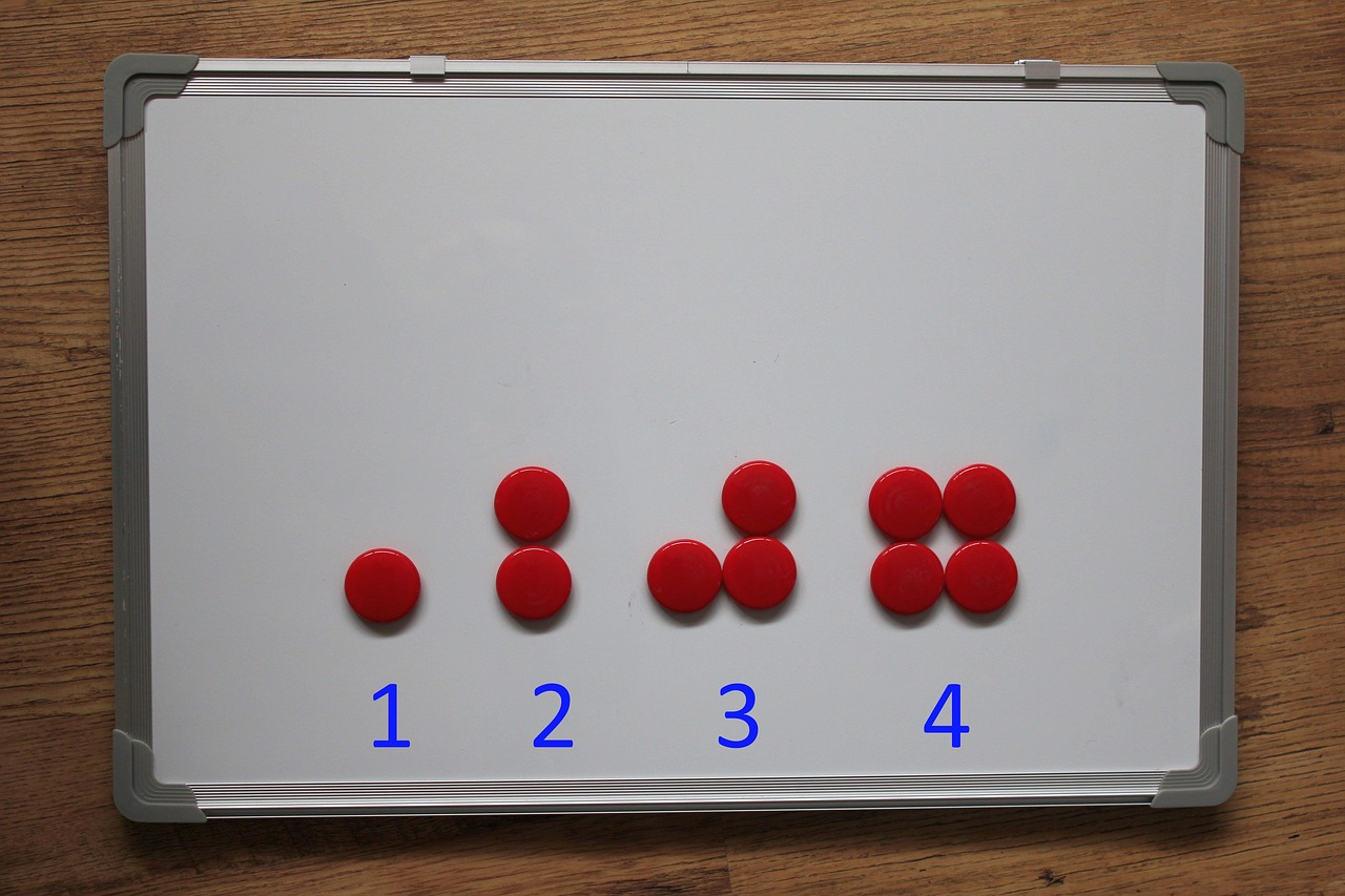 tabule pro počítání